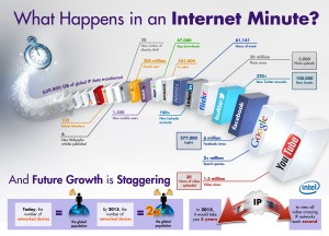 internet-minute-large-infographic